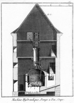 Cross section of Newcomen-type steam engine